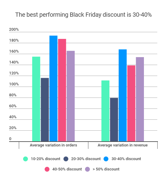 black-friday-best-discount